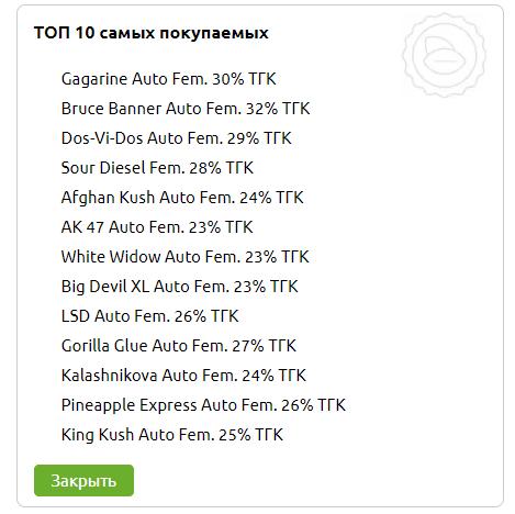 ТОП 10 самых покупаемых сортов конопли в магазине Growerz
